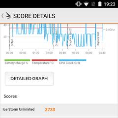 Foto 2 de 6 de la galería benchmarks-del-energy-phone-max-3 en Xataka Android