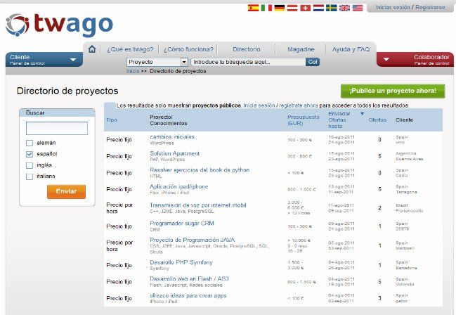 mejores paginas buscar empleo trabajar freelance twago