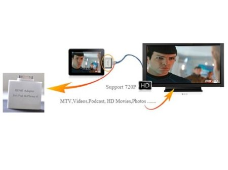 Empiezan a enviar el adaptador Dock a HDMI