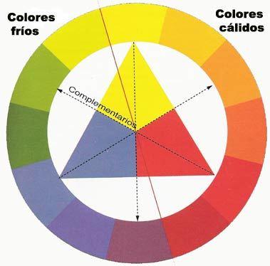 Cmo combinar los colores en la presentacin de platos