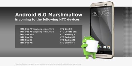 HTC anuncia su lista de actualización a Android 6.0