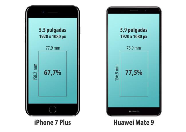 Iphone 7 plus Huawei® mate 9