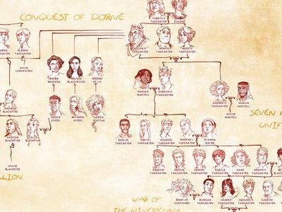 El árbol genealógico que explica con todo detalle quién es quién en la dinastía Targaryen