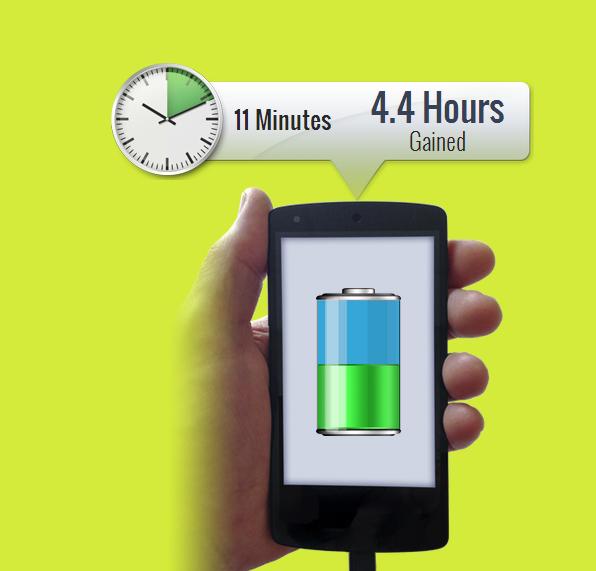¿Y si la solución para las baterías de los smartphones es de software?