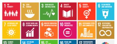La transformación necesaria para alcanzar los ODS de la Agenda 2030