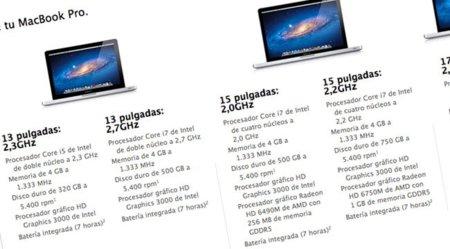 ¿Renovará ligeramente Apple su gama MacBook Pro antes de que termine 2011?
