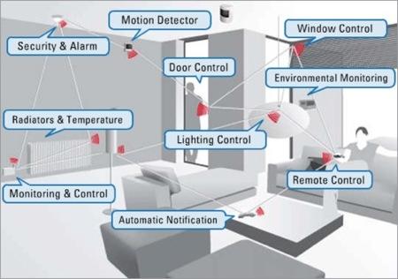 Zigbee se propugna como estándar para sustituir a los infrarrojos