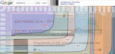 Comprueba qué porcentaje de tus páginas es visible con BrowserSize de Google