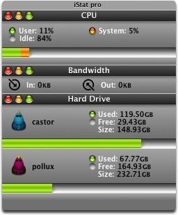 iStat pro: toda la información de tu Mac en el Dashboard