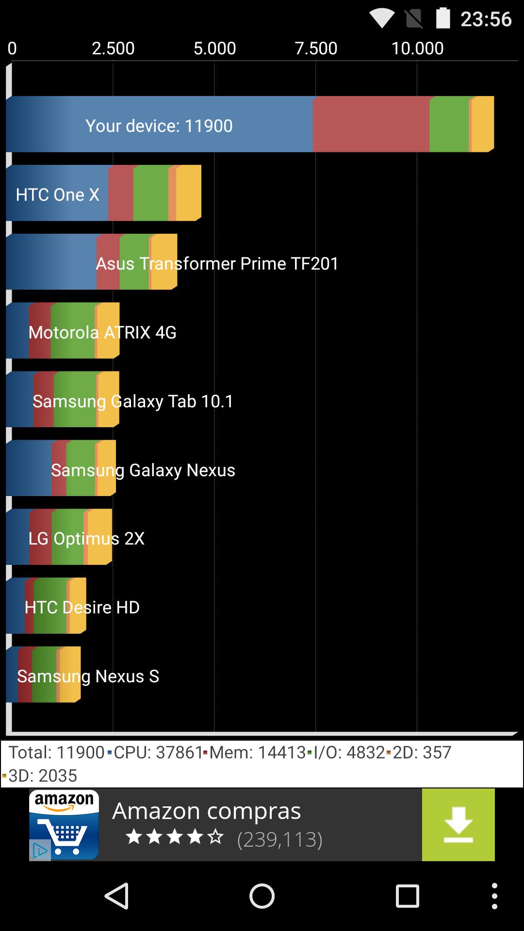 Foto de Benchmarks Nexus 5 Android 5.1.1 (11/43)