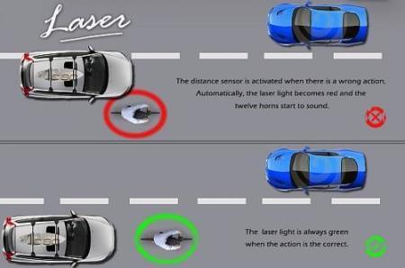 Laser, tecnología para mejorar la seguridad de los ciclistas