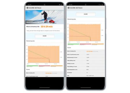 Samsung Galaxy S20 Ultra Autonomia Test 120