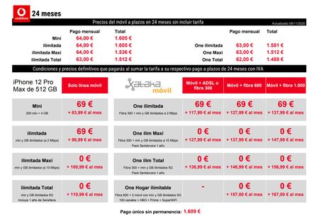Precios Iphone 12 Pro Max De 512 Gb A Plazos Con Tarifas Vodafone
