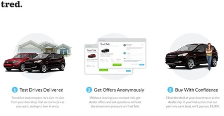 Tred, probar y comprar un coche sin visitar el concesionario
