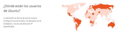 Ubicacion Ubuntu