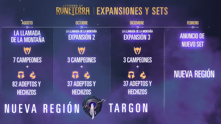 Lor Expansion