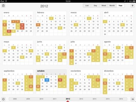 Vista anual de Calendars