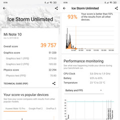 xiaomi-mi-note-10-benchmarks