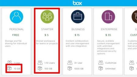Box aumenta su espacio gratuito y añade un nuevo plan más económico