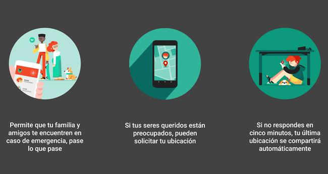 Contactos De Confianza