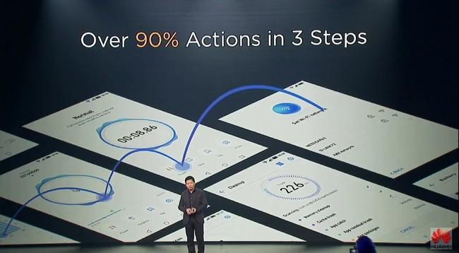 30b9a602efdcf Aquí parece claro que la mentalidad de Huawei sigue siendo (lógicamente)