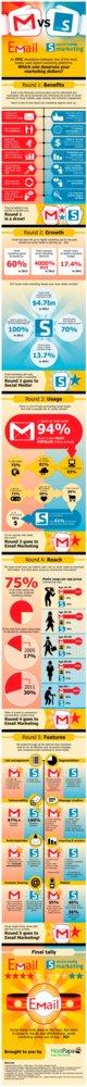 infografia-emailsocialmedia.jpg