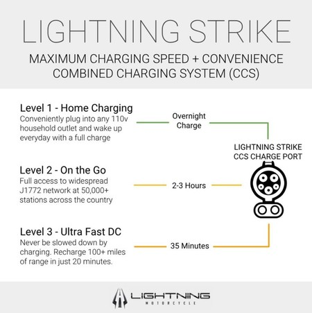 Strike Ccs Charging Graphic 1 768x769
