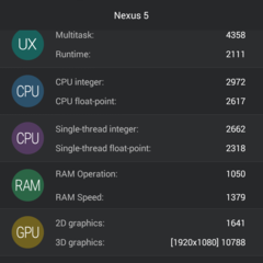 Foto 4 de 37 de la galería benchmarks-nexus-5-android-4-4-4 en Xataka Android
