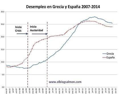 Syriza gana en Grecia y pone en jaque a Europa y al euro