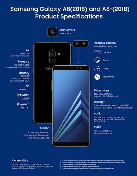 Galaxy A82018 A8 Plus2018 Specification Sheet