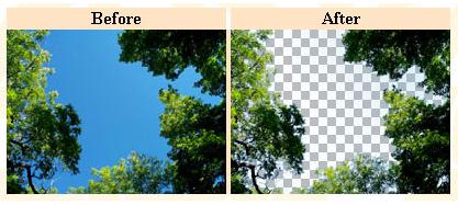 Conjunto de plugins gratuitos para Photoshop