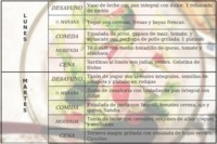 Tu dieta semanal con Vitónica (CVI): con un plus de carotenos