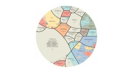 Infografía para conocer qué idiomas se dominan en todos los países