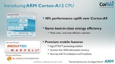 ARM Cortex A12
