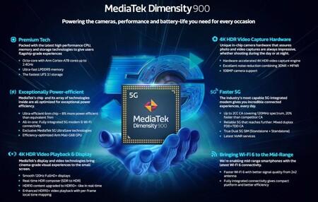 Mediatek Dimensity 900 Infographic 1024x651