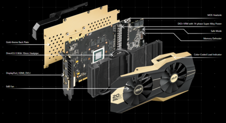 Asus Rog Gtx980 Gold 20th Diseno