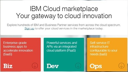 Nuevo Cloud MarketPlace, de IBM