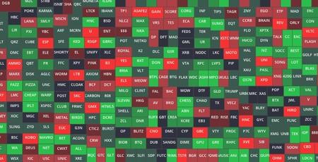 Window Y Cryptomaps Org O Cryptocurrency Market State Visualization