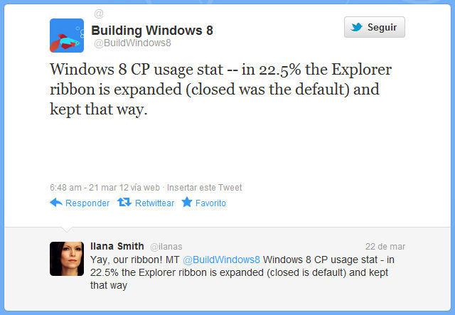 Primeros resultados ofrecidos por Microsoft en Tweeter