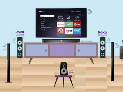 Roku Connect es el siguiente paso de Roku para facilitar la gestión del contenido multimedia en nuestro hogar