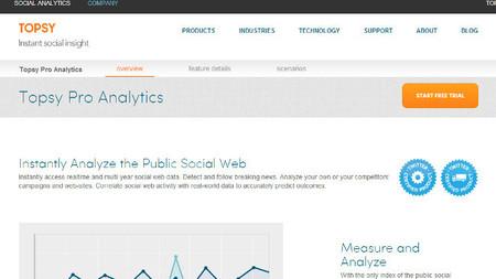 Topsy, uno de los mejores servicios de analítica en Twitter