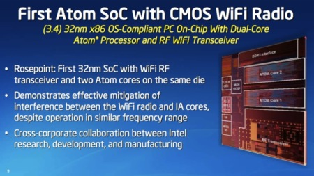Intel Rosepoint: un Atom con Wifi integrado en la CPU