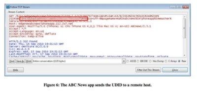iOS tampoco es perfecto, la mayor parte de aplicaciones comparten el UDID de tu dispositivo
