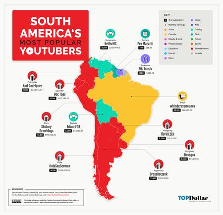 En América del Sur