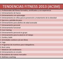 Foto 3 de 3 de la galería tendencias-fitness-2013-2014 en Vitónica