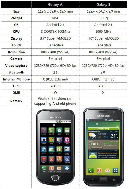 galaxy-a-vs-galaxy-xm.jpg