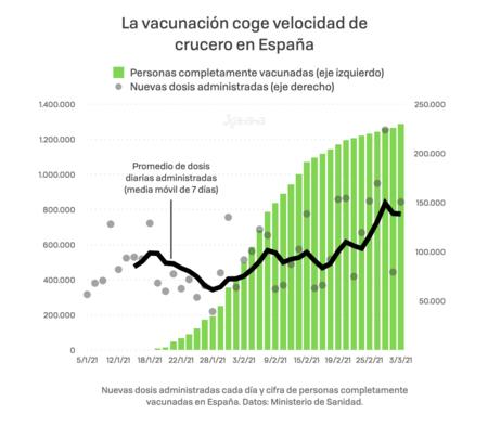 Vacunacion Marzo 001