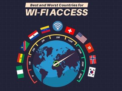 Estudio: Venezuela tiene el internet más lento del mundo, y Colombia no está muy lejos