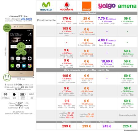Comparativa Precios Huawei P9 Lite Con Tarifas Vodafone Orange Amena Yoigo