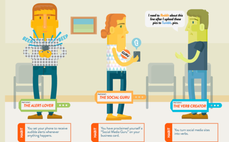 ¿Eres adicto a las redes sociales?, infografía